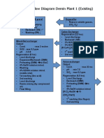 Keterangan Flow Diiagram Demin Plant 1