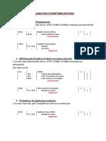 Declaration( Tse, Airsi, Its, Fdfp, Tva, Patentes....)
