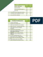 Analisis Kesling Gzi (2).docx