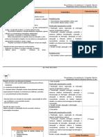 Planificação Anual - Oficina de Escrita 5ºano
