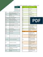 Transacciones.pdf