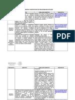 REQUISITOSY BENEFICIOS DE PROGRAMAS SOCIALES.pdf