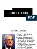 CLASE2 Ciclo Deming