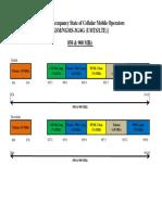 Bandwidth Chart.pdf