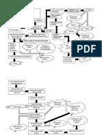 Flow chart of ESRD