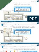 Power BI Dataflow