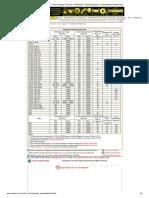 Val Aço » Informações Técnicas » Materiais » Especificações » Propriedades Mecânicas