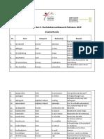 Buchstabierwettbewerb 2019 - Wortliste 2.pdf