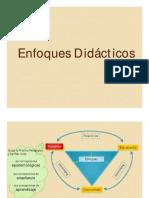 Enfoques_Didacticos.pdf