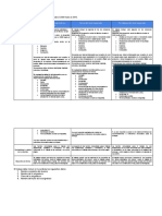 Rúbrica U1 Proyecto de Aprendizaje Integral (14)