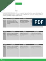 Planes API.pdf