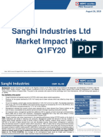 Snghi Industries Q1FY20 Market Impact-201908291229582531348
