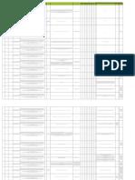 Identificacion de Peligros, Evaluación y Valoración de Riesgos_guardas de Seguridad