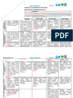 DESEMPEÑOS TRANSVERSALES (7).pdf