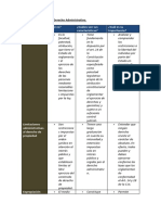 Trabajo Practico API 3 Derecho Administrativo