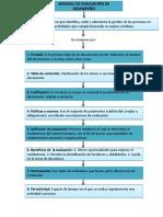 Organizador Grafico Manual de Evaluación de Desempeño