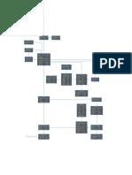 Diagram a Db Visualizer
