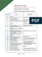 C_2_CAS_N°_012019MDQ.pdf