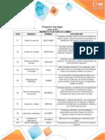 Listado variables Prospectiva Estratégica.doc
