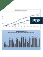 Estat0sticas Siconfi 2016-0-31012