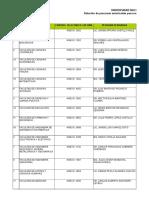 coordinadores-conv-pracpre-set-2013 (1).xls