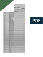 Directorio Extensiones