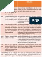 API 3 Procesal II Marta