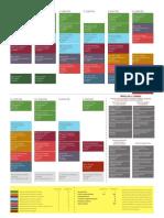 09-MAY-2018 Plan de Estudios Derecho
