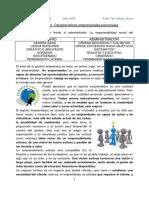1.1 EL Empresario-Administrador