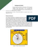 318874671-Diagrama-de-Roseta.pdf