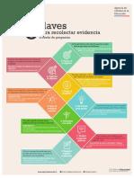 8CLAVES EVIDENCIA.pdf