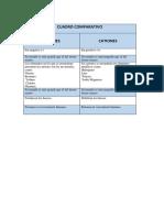 cuadro comparativo del analisis cualitativo de cationes y aniones.docx