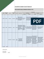 Formato Reporte Accidentes y Enfermedades Profesionales