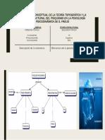 Diferencia conceptual de la Teoría Topográfica y la.pptx