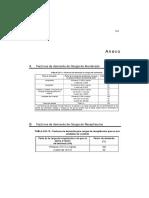 Factores de demanda NOM-001