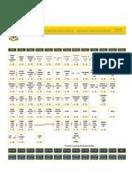 Plan de Estudio CS Organizacional.pdf