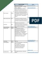 Listado Completo Lineas de Investigación Educación