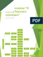Mapa-Conceptual-sistema-financiero-colombiano .pdf