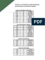 Sistemas de La Westinghouse Para Factor de Valorización