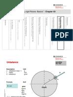 02 Unbalance and CoG.pdf