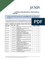 ProcessOperationsHydrocarbonsL3GL7P23GASTRUCTURE