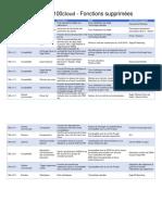 Sage 100c Fonctionnalites supprimees.pdf
