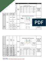 Consolas RED.pdf