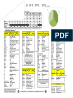 MARSOC Nutrition Guide For Bulking