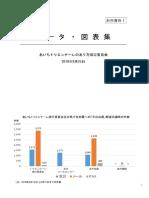 別冊資料1 データ・図表集