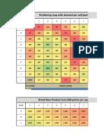 Free-Marketing-and-Positioning-Simulation-Game-2.xlsx