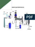 Diagrama de Equipo Produccion de Cal