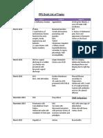 PPS List of Topics