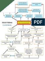 EVIDENCIA 1– Taller arbol de problemas..docx