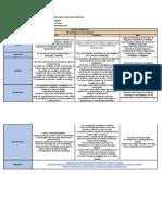 Cuadro Comparativo metodologia de la investigacion